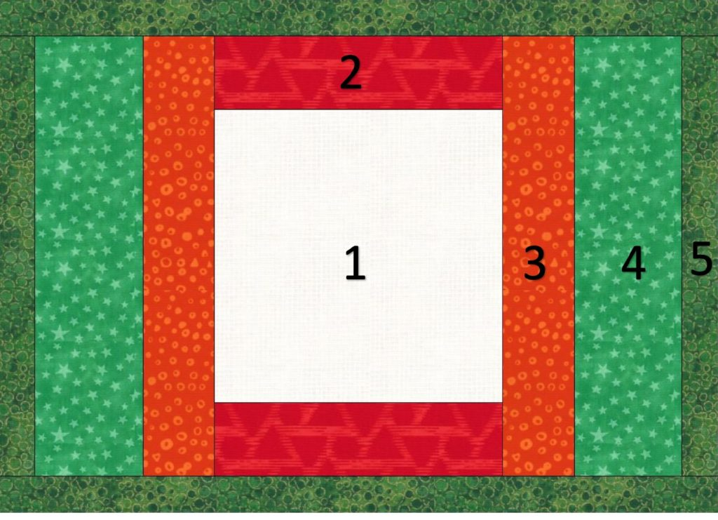 Placemats for Christmas diagram