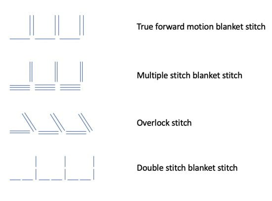 Blanket stitches